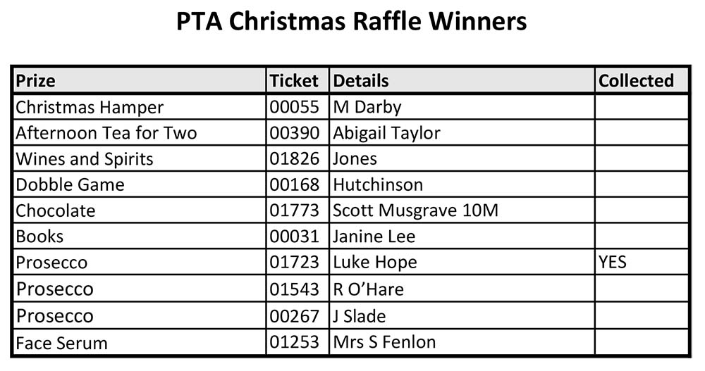 Christmas Raffle Winners